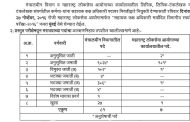 MPSC Assistant Divisional Limited Examination 2016 - 88 Posts