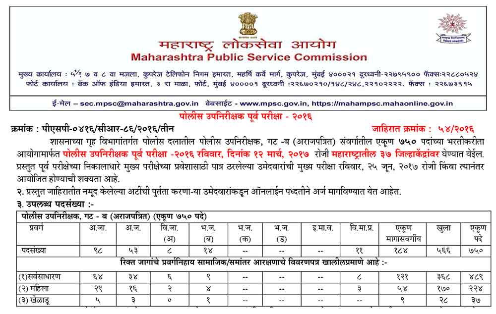 Police-Sub-Inspector-psi-2016-750-posts