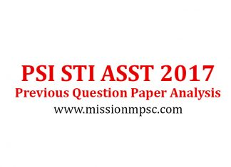 psi asti asst Previous Question Paper Analysis 324x235 Home