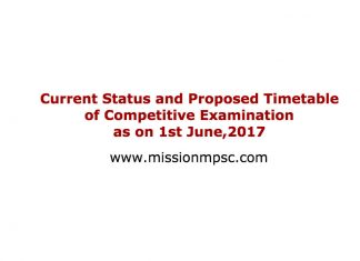 Current Status and Proposed Timetable of Competitive Examination as on 1st June2017 324x235 Home