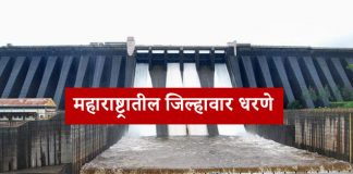 distric-wise-dam-information-in-maharashtra