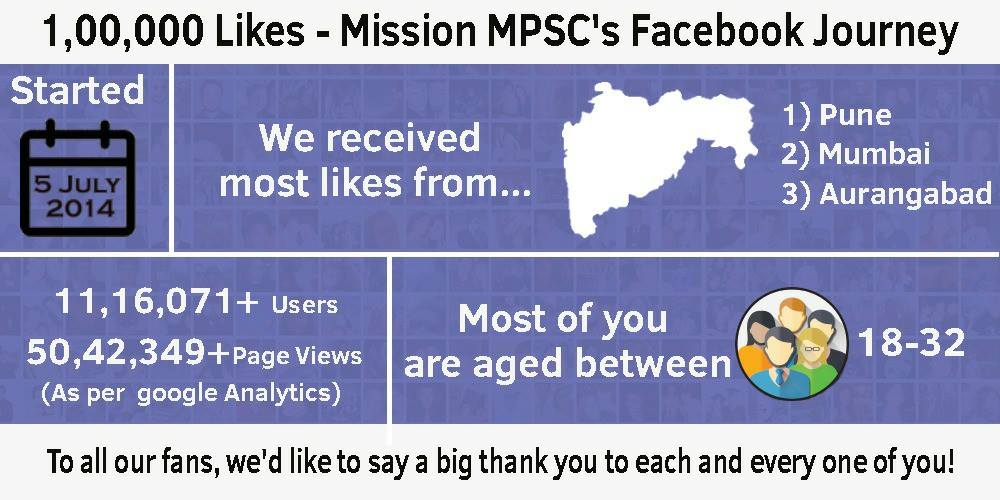 mission-mpsc-facebook-1-lakh-likes