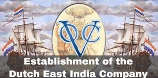 dutch-east-india-company
